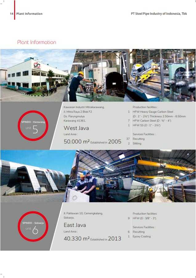 Spindo company profile 2018 015
