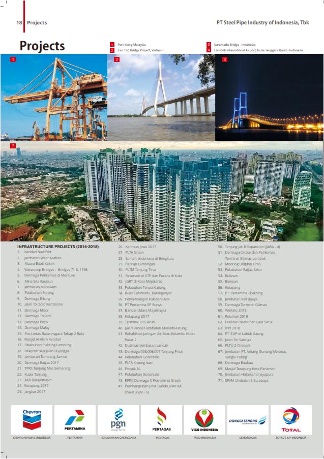 Spindo company profile 2018 019